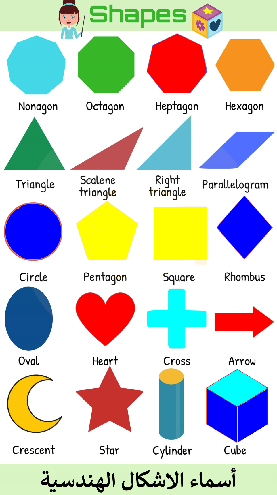 Shapes Vocabulary In English English Vocabulary Shapes Vocabulary