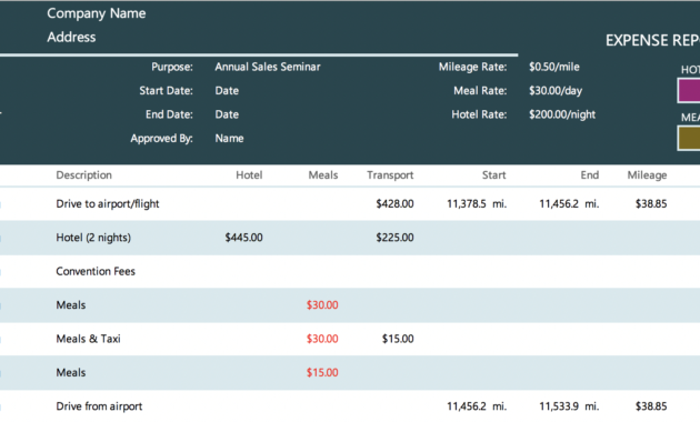 The 7 Best Expense Report Templates For Microsoft Excel Inside Expense Report Spreadsheet Template Excel Microsoft Excel Spreadsheet Template Report Template