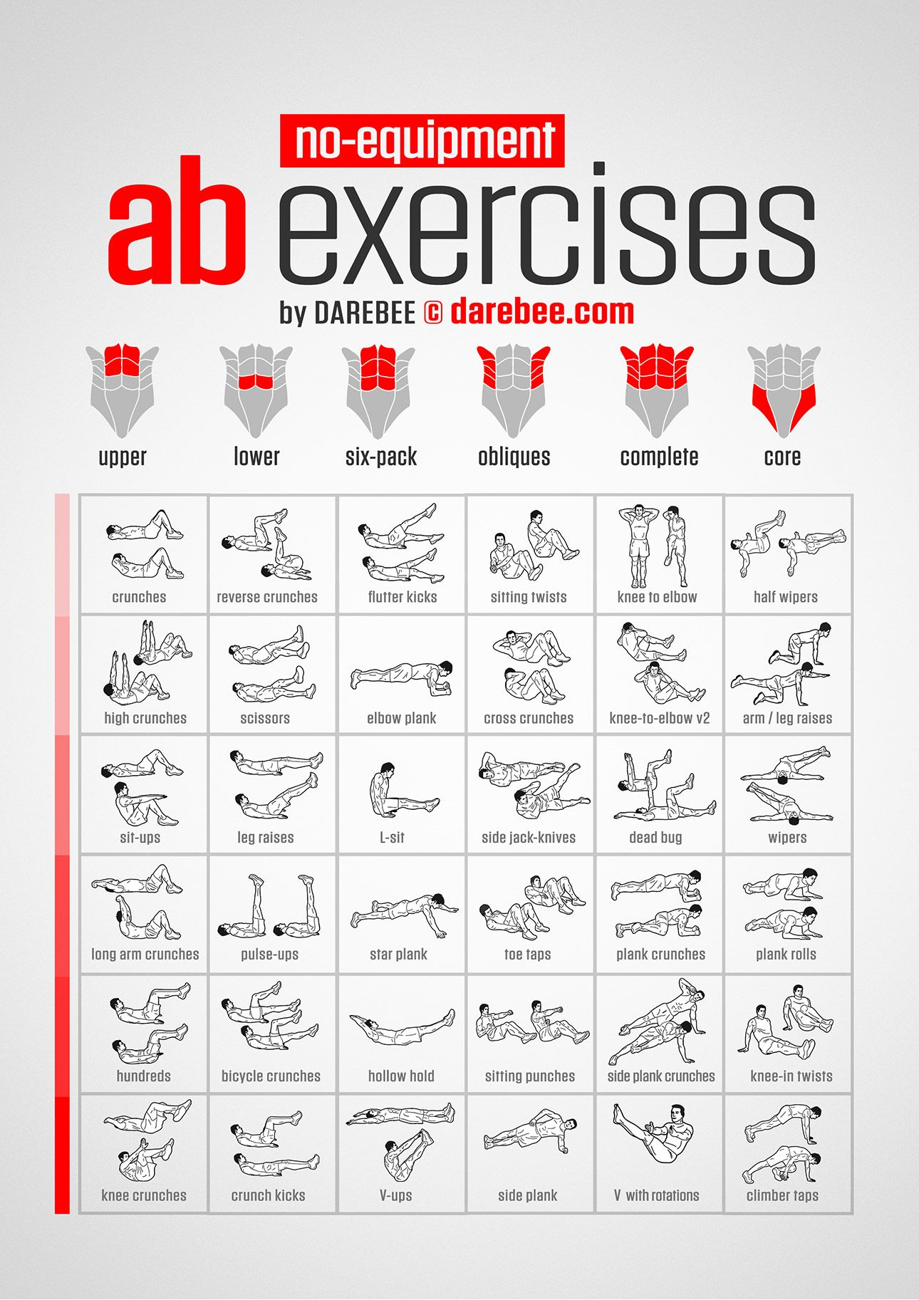 small resolution of no equipment ab exercises chart