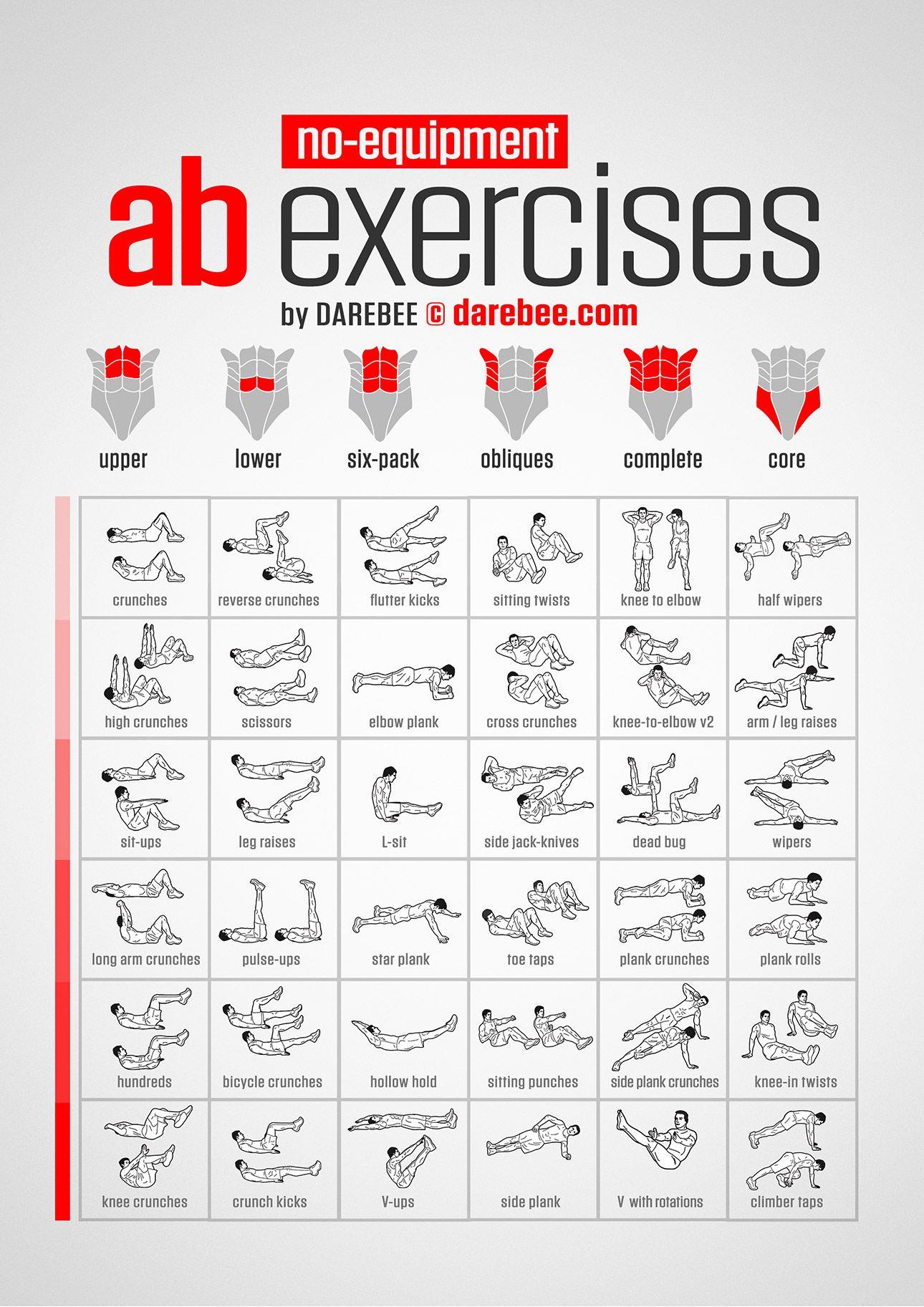 medium resolution of no equipment ab exercises chart