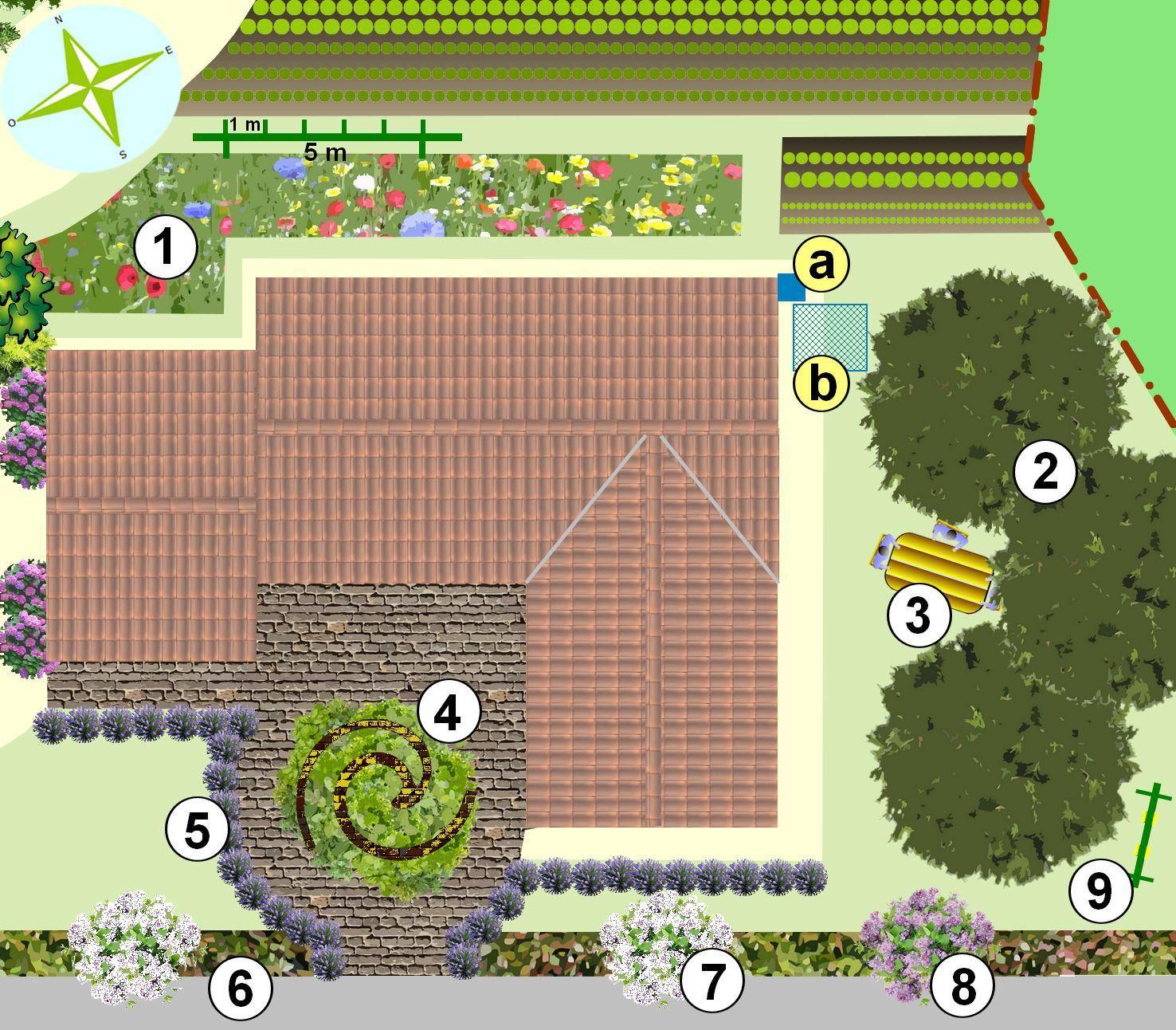 Cr er un jardin en permaculture plan jardin for Plan petit jardin
