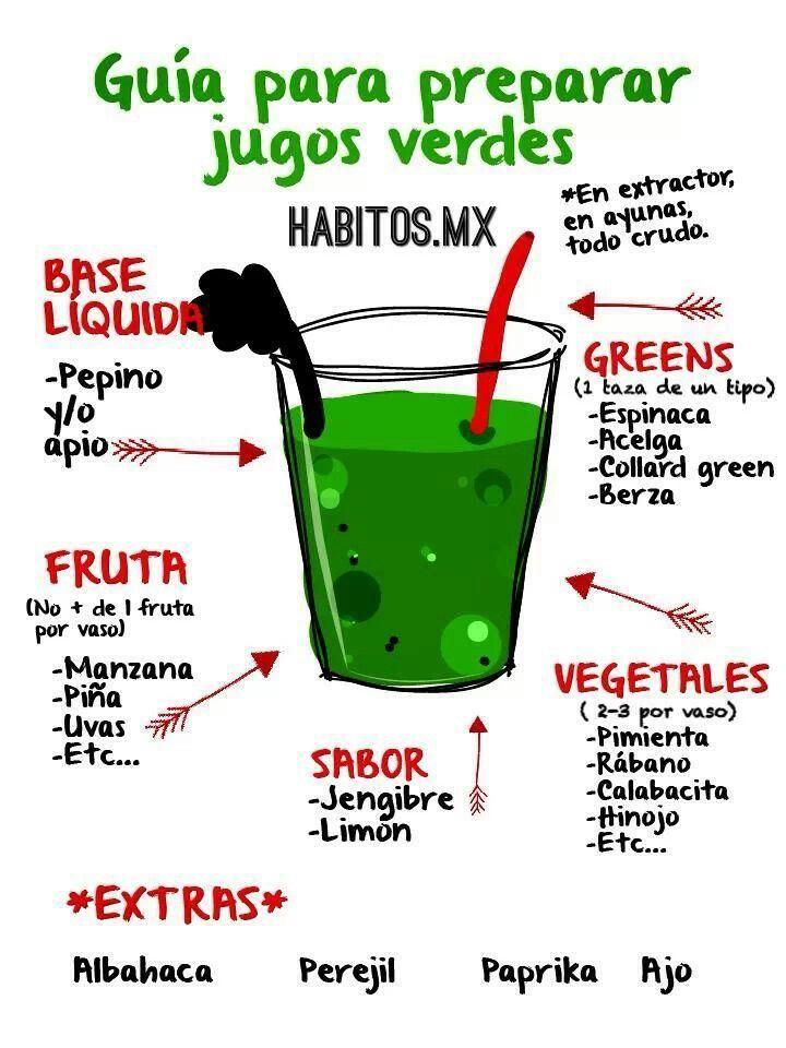 Jugo Verde... Habitos.mx | Salud | Jugos, Recetas de jugos