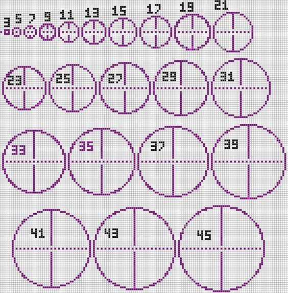 Circle Chart | Minecraft | Minecraft, Minecraft circles