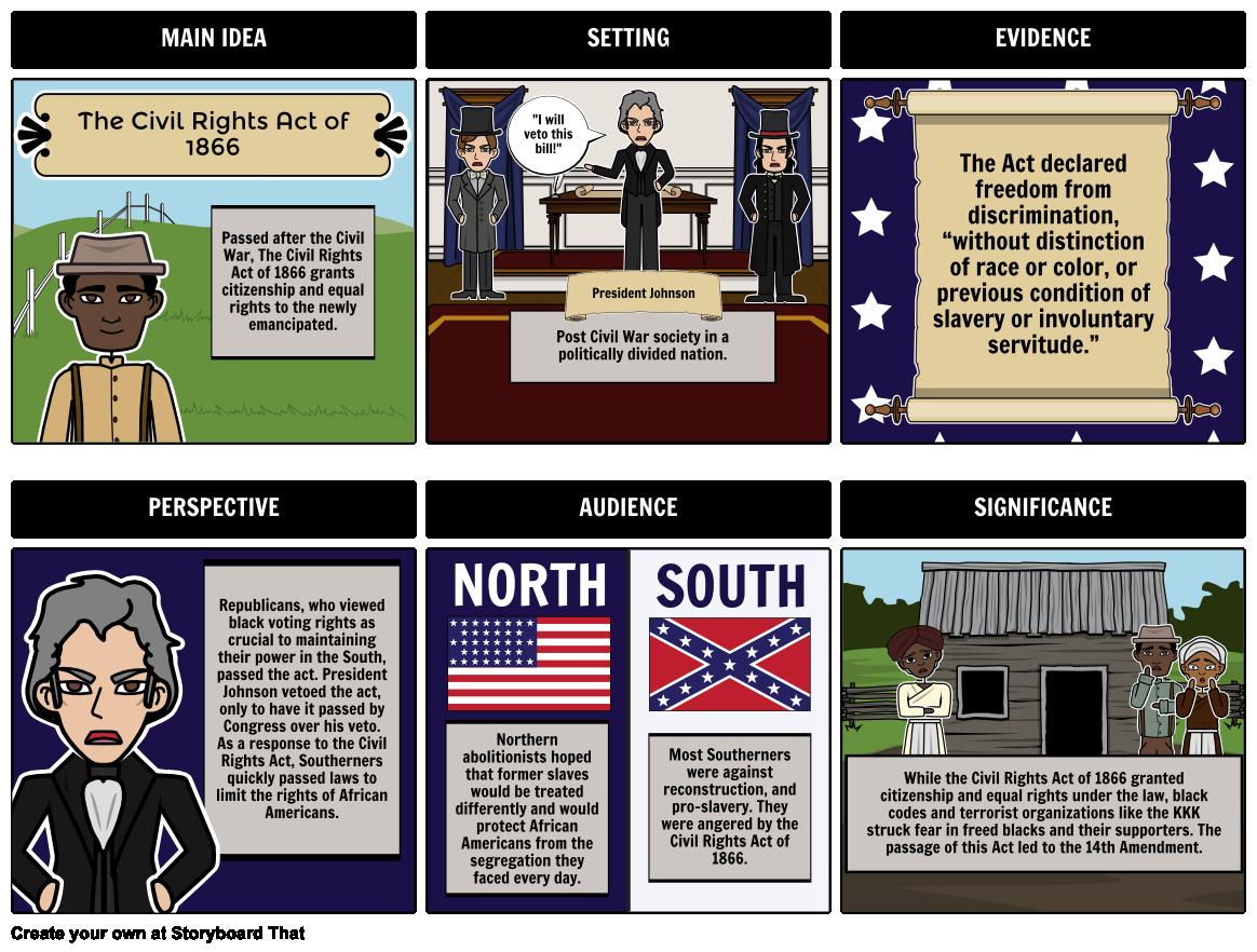 Comprehensive History Of Us Civil War Lesson Plans