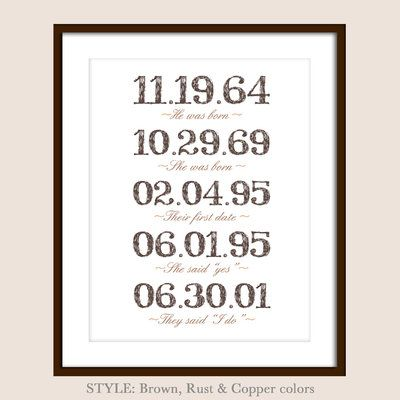 Personalized Print - Important Dates in Your Family's Love Story  Hand-crafted by Sprinkled Joy (Sandy, Utah)  $8.99  A cute gift idea.