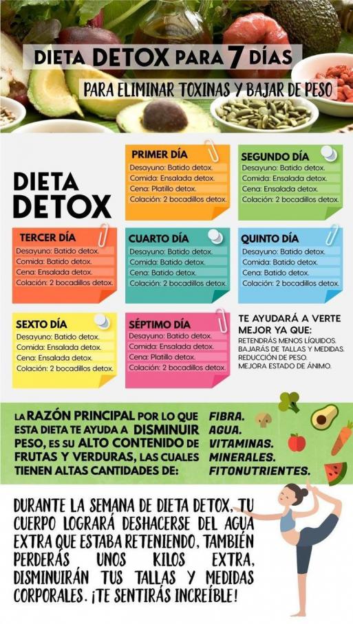 Duval Dieta descărcare