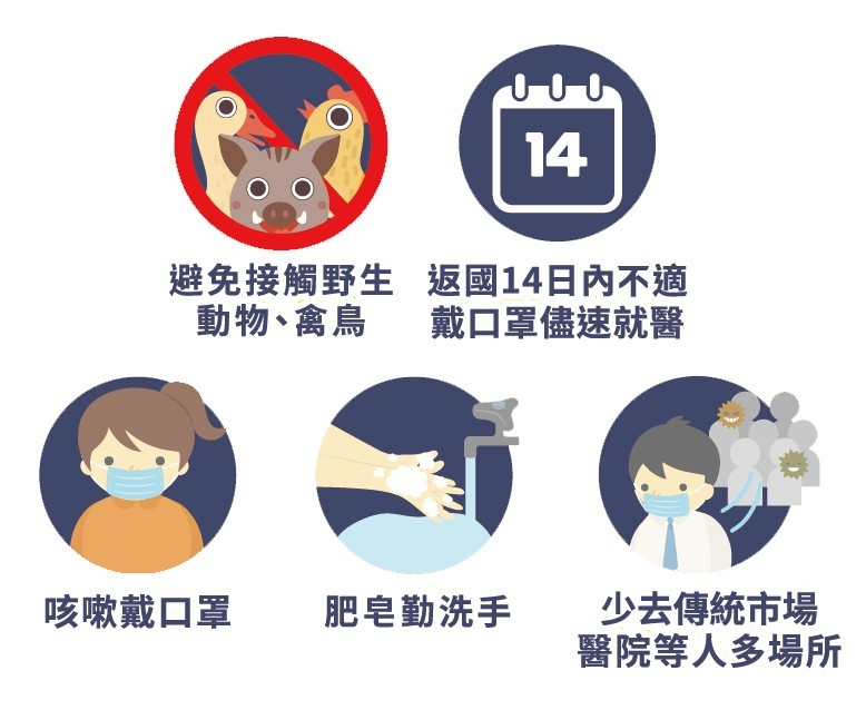 武漢 肺炎 症狀