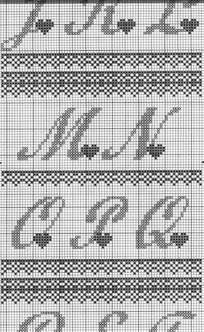 Abc Coeurs Alphabet Point De Croix Modeles De Point De Croix Point De Croix
