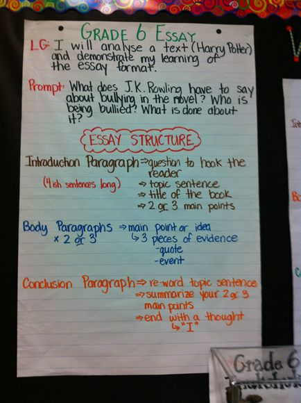 The Picture Is Of An Essay Anchor Chart But The Link Brings You To  The Picture Is Of An Essay Anchor Chart But The Link Brings You To An  Excellent Website That Describes The Four Types Of Essays That Students  Could Be  Science Essay Questions also Online Certification  Doing My Assignment