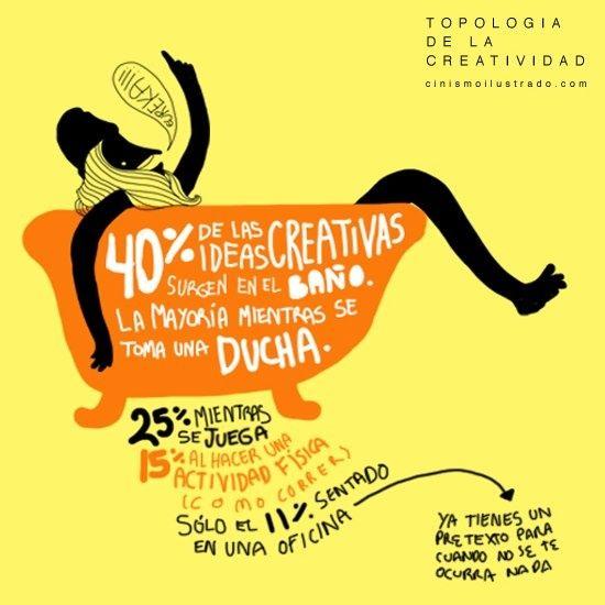 El origen de las #Ideas :)... #Inspiración #Moyivación