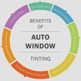 Benefits Of Window Tint Tints Tinted Windows About Me Blog
