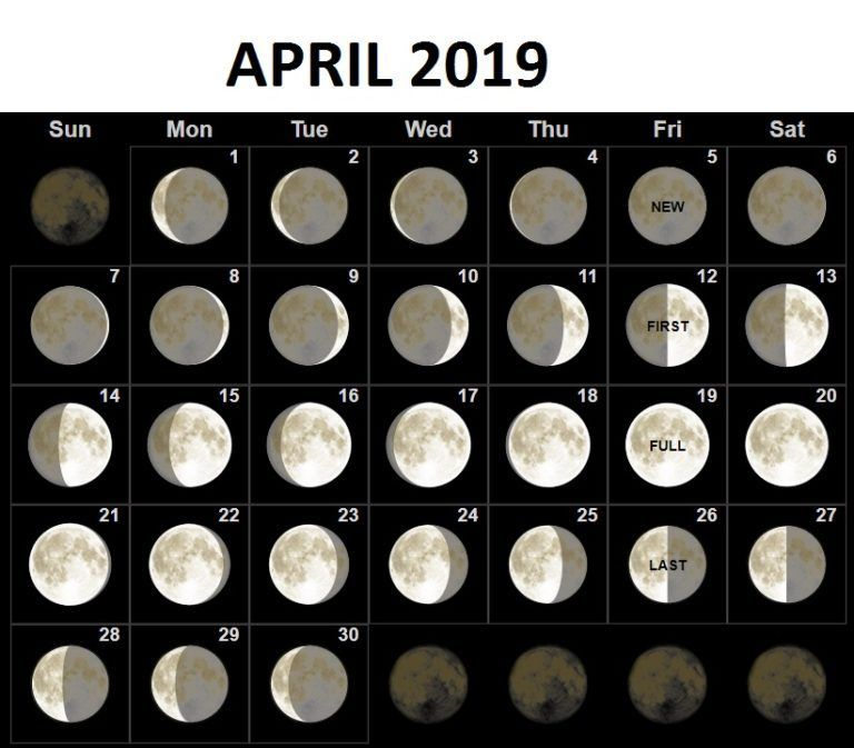 April 2019 Moon Phases Calendar April2019 Mooncalendar