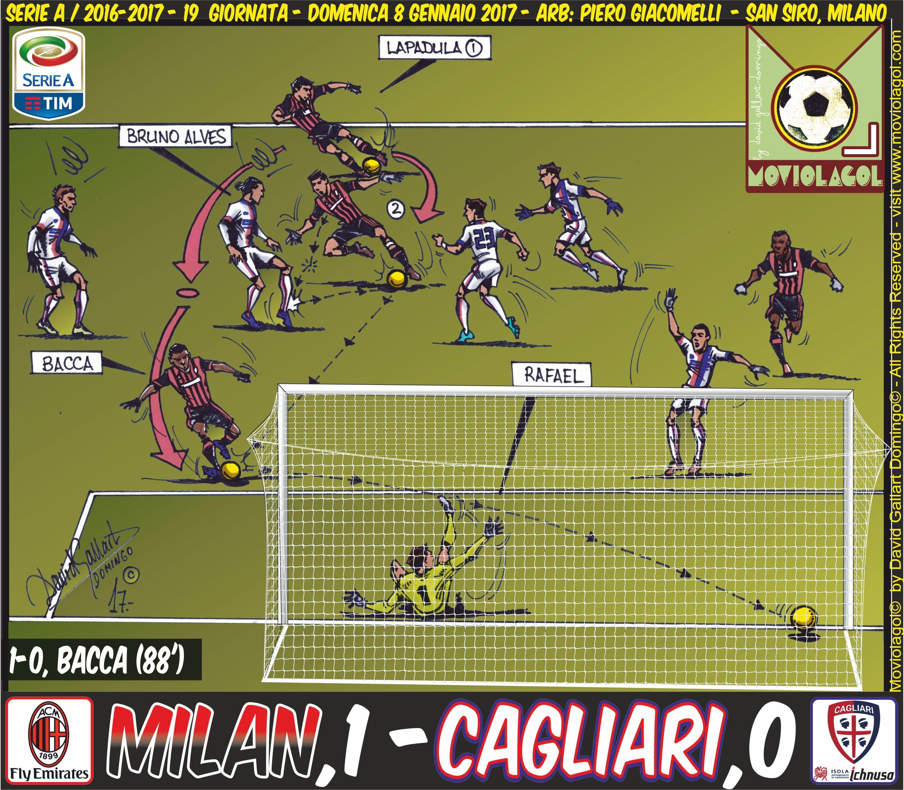 Moviolagol_by David Gallart Domingo_SERIE A_2016-2017_19G_Milan, 1 - Cagliari, 0