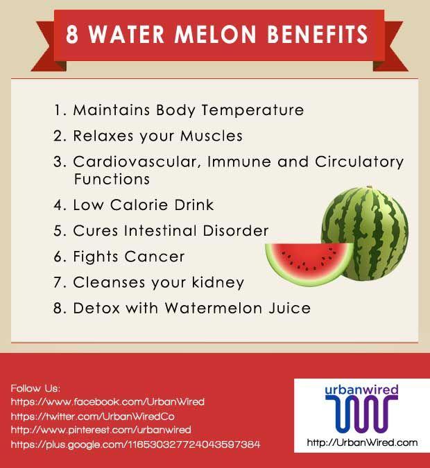 Urban Wired Watermelon Juice Benefits Watermelon Benefits Watermelon Juice