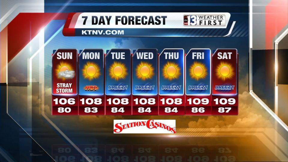 Las Vegas 7 Day Forecast