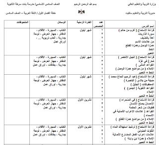 خطة فصلية في اللغة العربية للصف السادس الفصل الأول Sheet Music 90 S Blog Posts