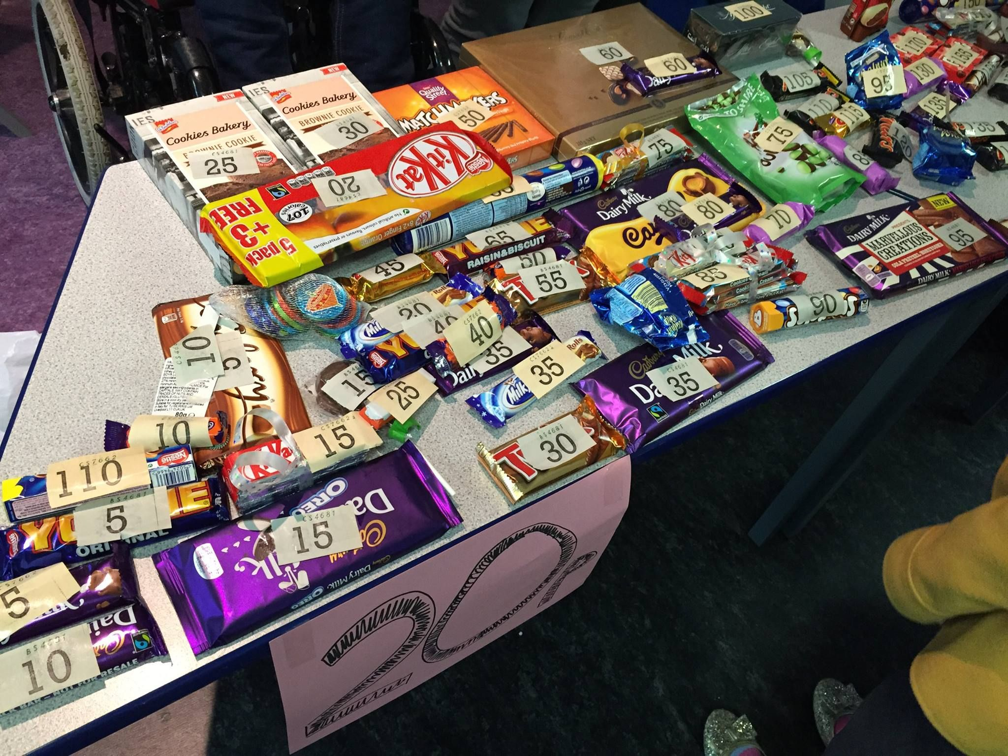 chocolate tombola idea for a charity stall
