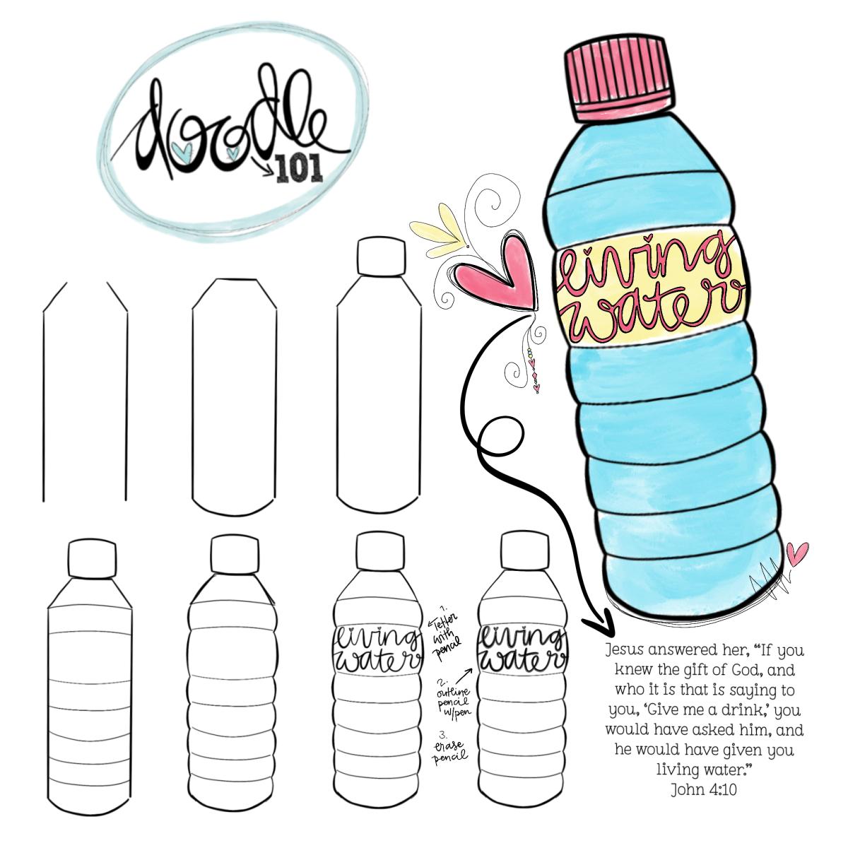 Doodle Water Bottle Drawing Easy Novocom Top