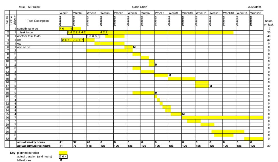 Gantt A Simple Excel Style Chart Nothing Fancy Just A Straight