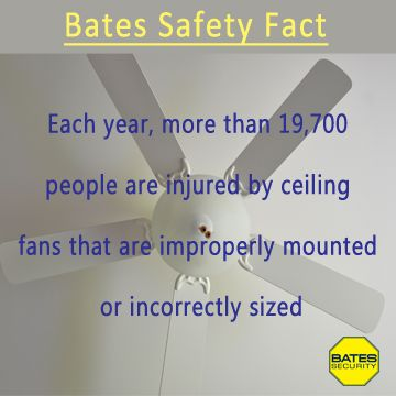 Each Year More Than 19 700 People Are Injured By Ceiling Fans