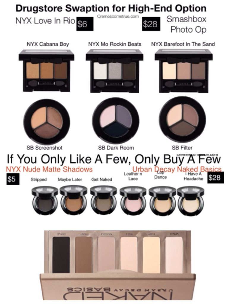 Dupes For Every Single Kylie Lip Kit Shade: Eyeshadow Dupes From NYX Click Through For List Of Dupes