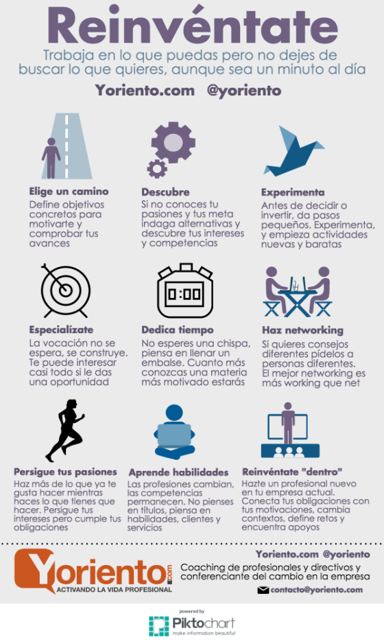 9 consejos para Reinventarte Profesionalmente