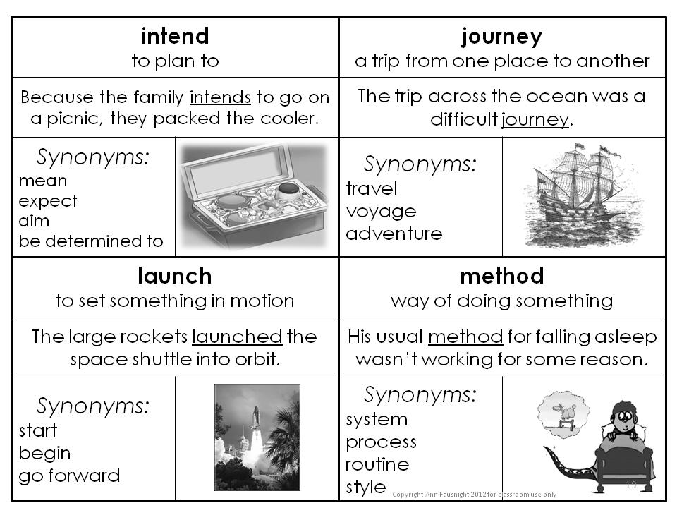 Motivated Monday Vocabulary Development Vocabulary Instruction Vocabulary