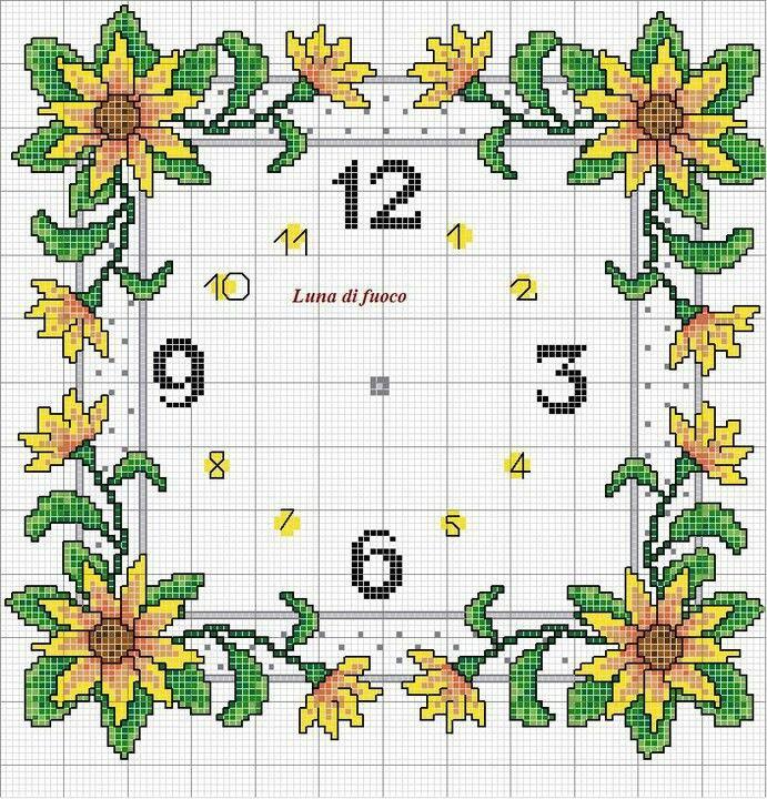 Orologio girasole punto croce cross stitch kitchen for Orologio punto croce schemi gratis