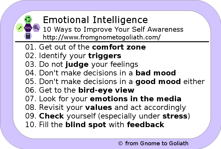 Emotional Intelligence 10 Ways To Improve Your Self Awareness Emotional Intelligence Self Awareness Emotional Intelligence Quotes
