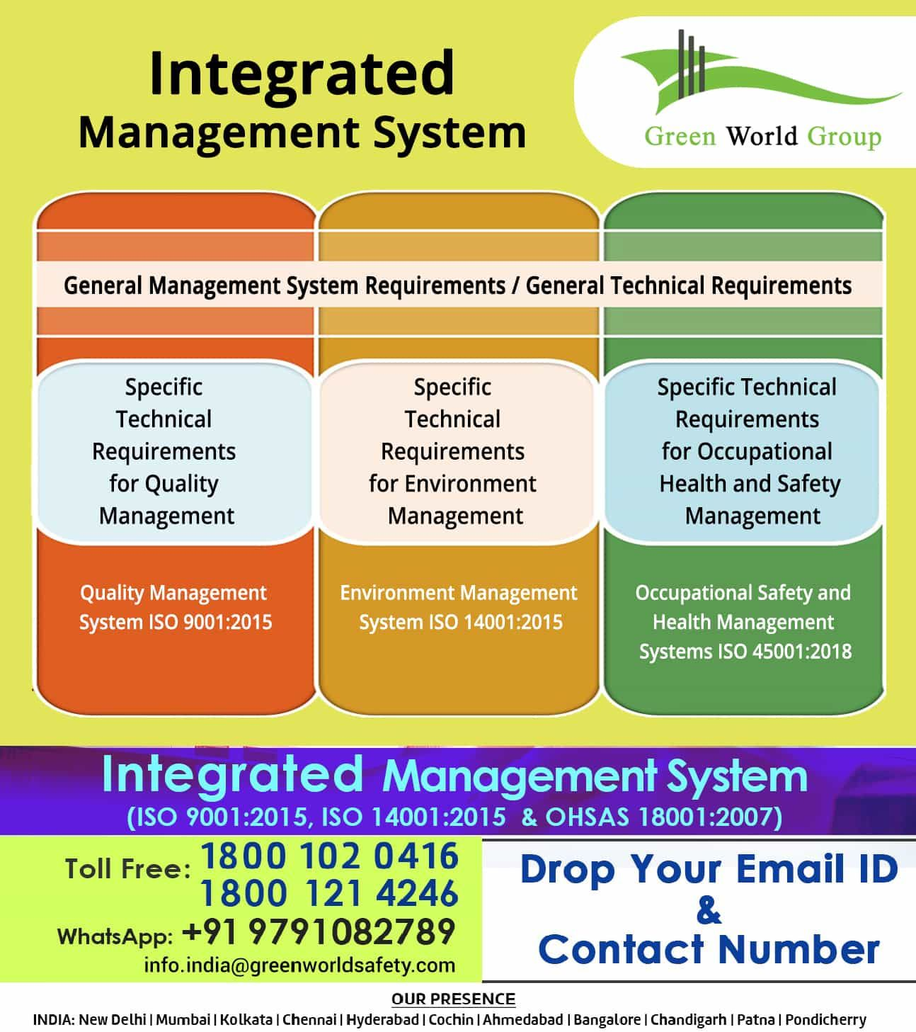 Integrated Management System Environment health and