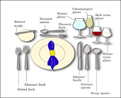 Formal dinning etiquette and place setting  sc 1 st  Pinterest & Formal dinning etiquette and place setting ...