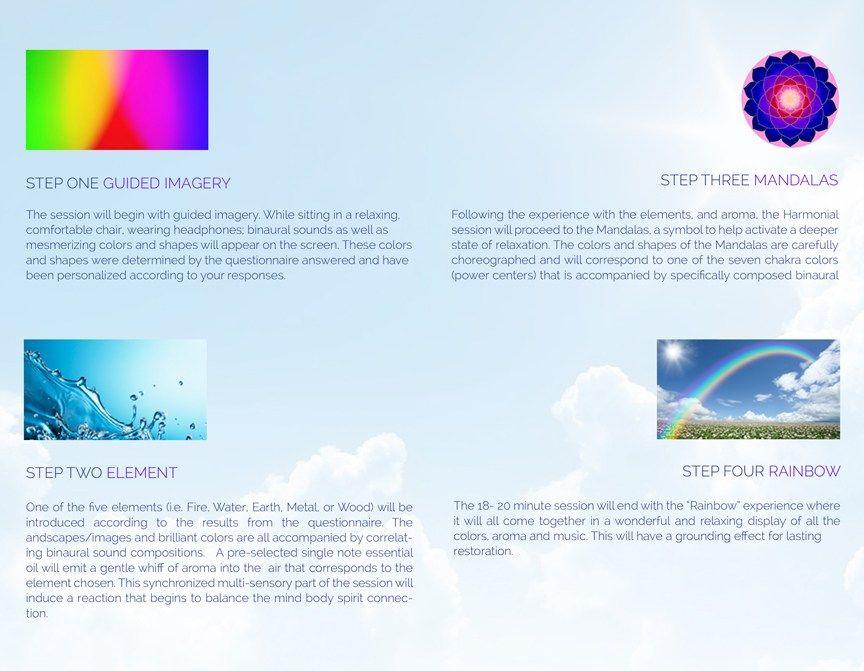 Holistic Marketing art Pinterest Marketing, Meditation and