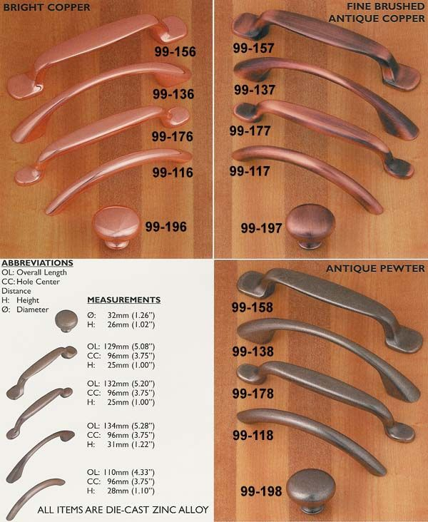 Siro Designs Penny Savers cabinet pulls - copper cabinet pulls & Siro Designs Penny Savers cabinet pulls - copper cabinet pulls ...