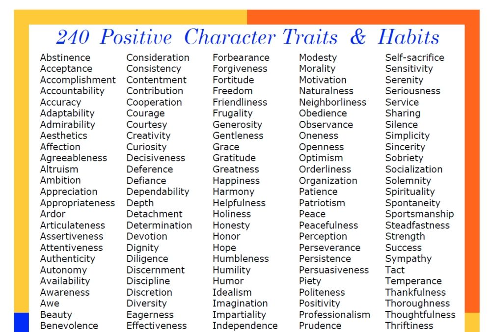 Traits  Habits  Positive Character Traits Character Trait And