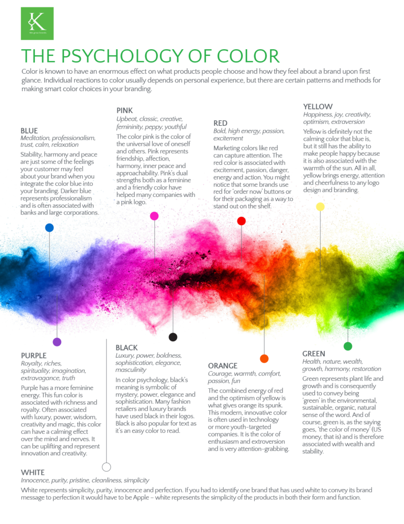 The Psychology Of Color Color Psychology Color Meanings Color Healing