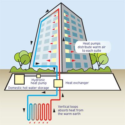 Commercial Hvac Diagrams Google Search Commercial Hvac