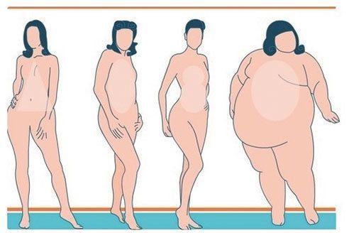 pierderea de grăsime fwb scădere în greutate penicilină