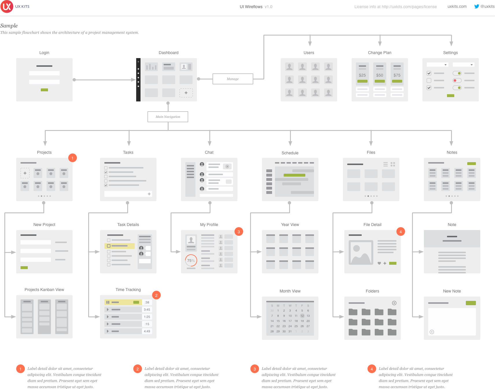 Stunning Tremendous Flowchart Tool Picture Inspirations Images ...