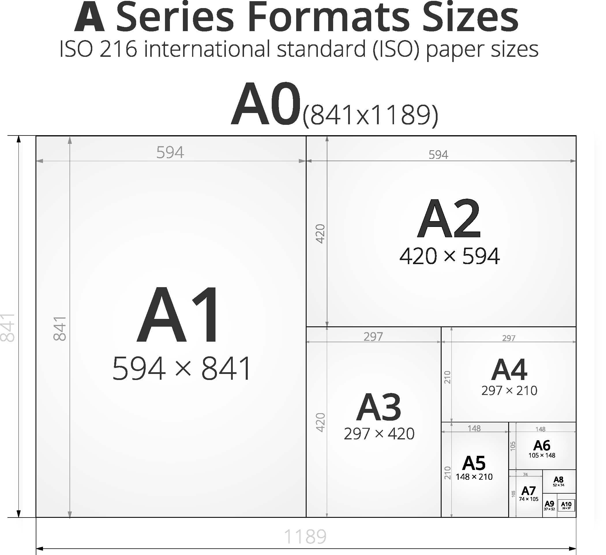 Scalability And The New Print Shop Paper Sizes Chart Paper Size Standard Paper Size