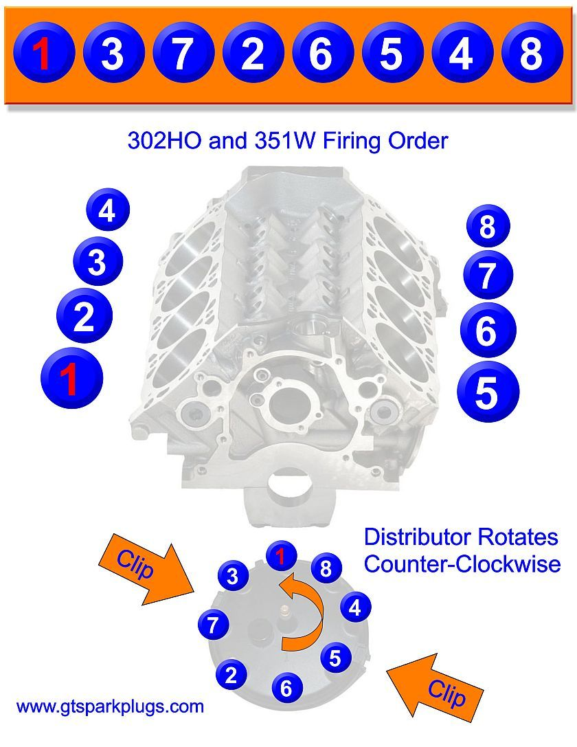Ford 5 0l 302 Ho And 351w Firing Order Engineering Automobile Engineering Ford