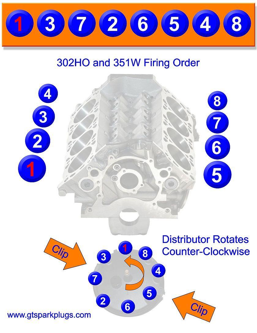 Firing Order 350 Chevy Small Block Manual
