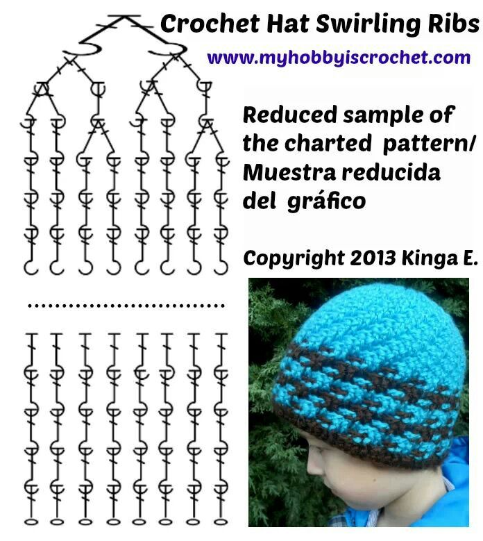 Pin de Rema Toghoj en Baby Crochet | Pinterest