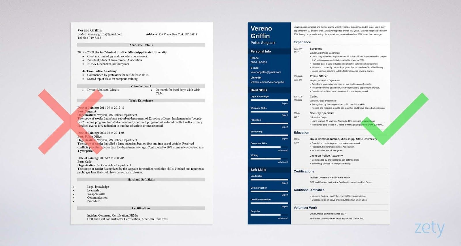 Police Officer resume templates, police officer resume