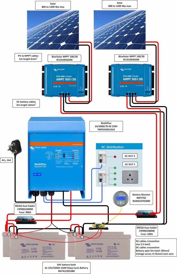 small resolution of multiplus dc solar 3000va 24 volt victron energy