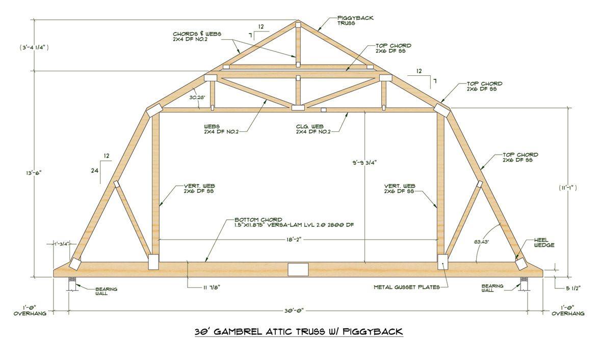 Gambrel Roof Truss Roof Truss Design Attic Truss Roof Trusses