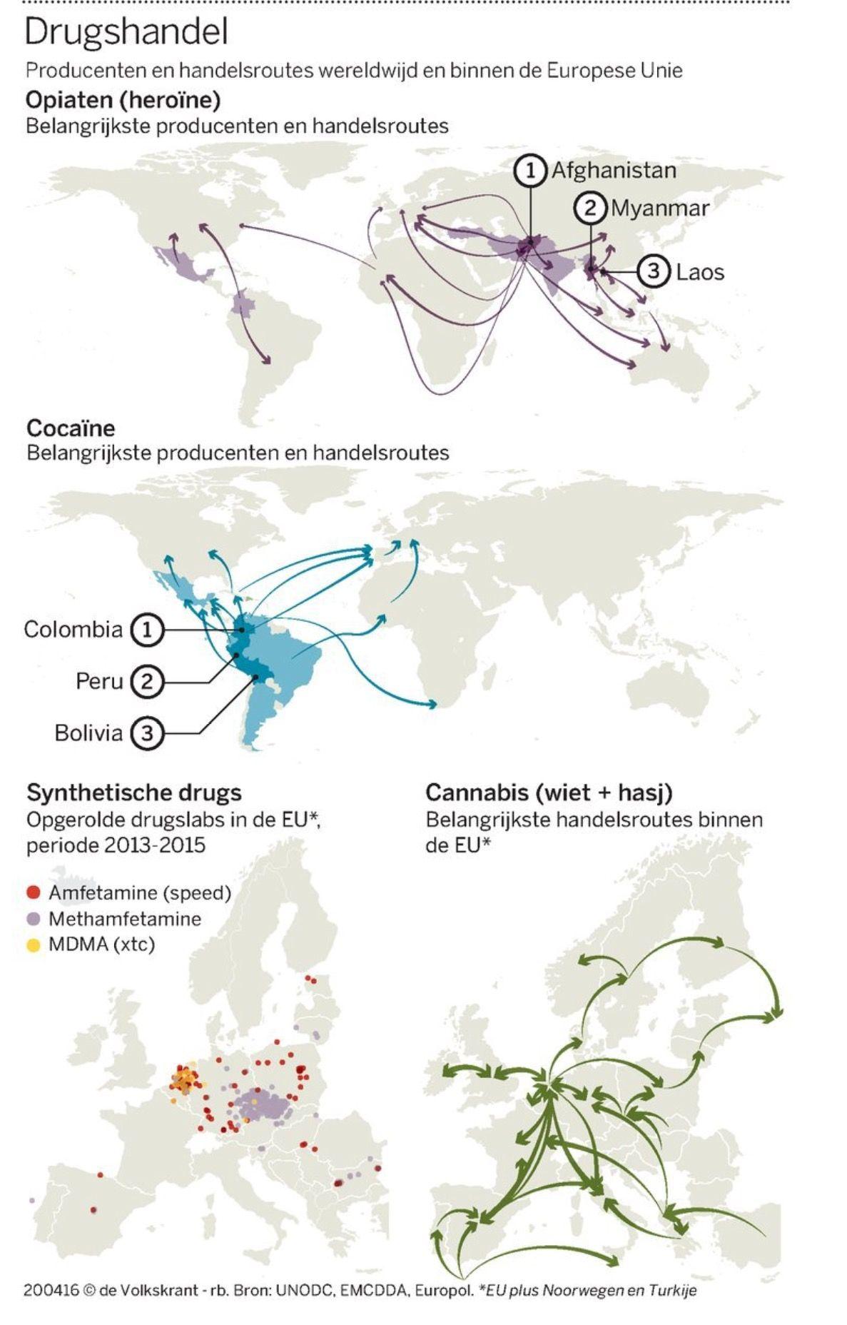 De smokkelroutes om de wereld van drugs te voorzien.   Gevonden in de Volkskrant 20 april 2016.
