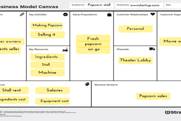 How To Write One Page Business Plan Business Model Canvas Ownstartup Business Model Canvas One Page Business Plan Business Planning
