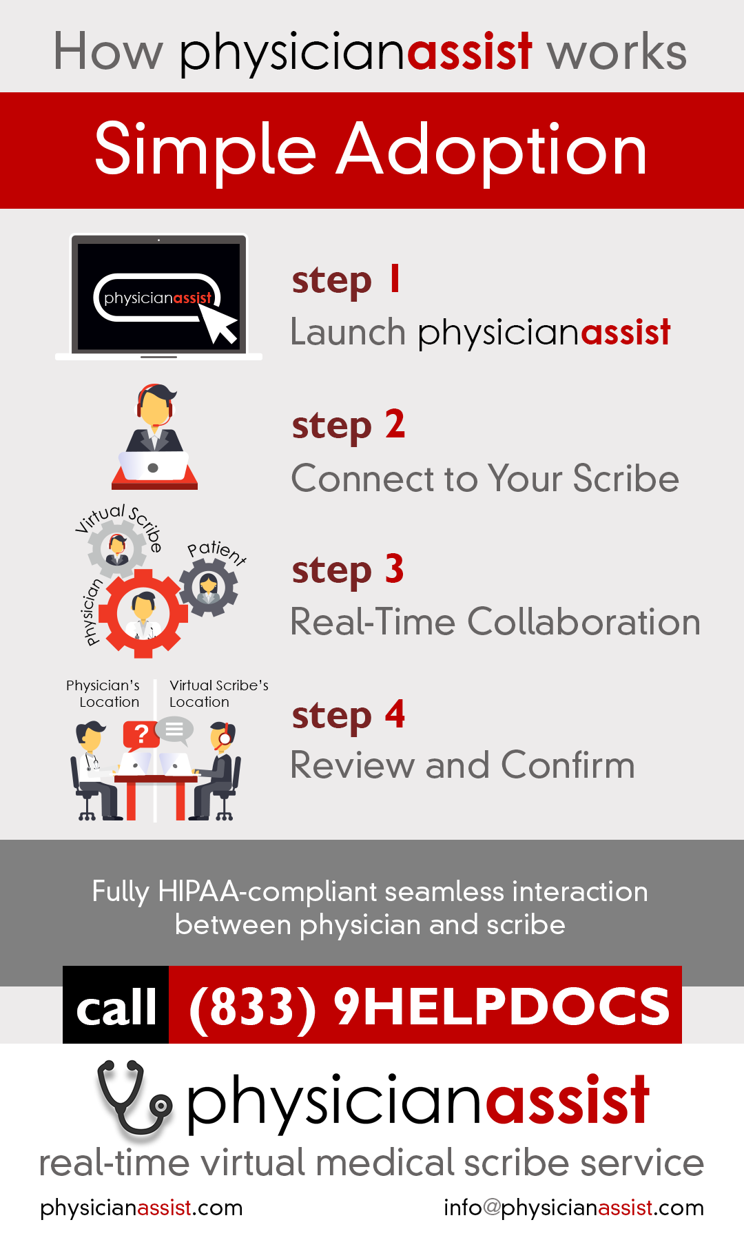 In just a few simple steps, a physician connects to a live