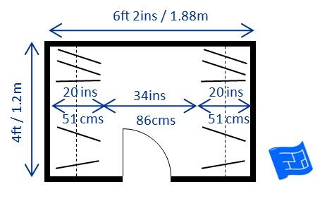 Walk in closet with hanging space on two walls minimum for Walk in closet measurements