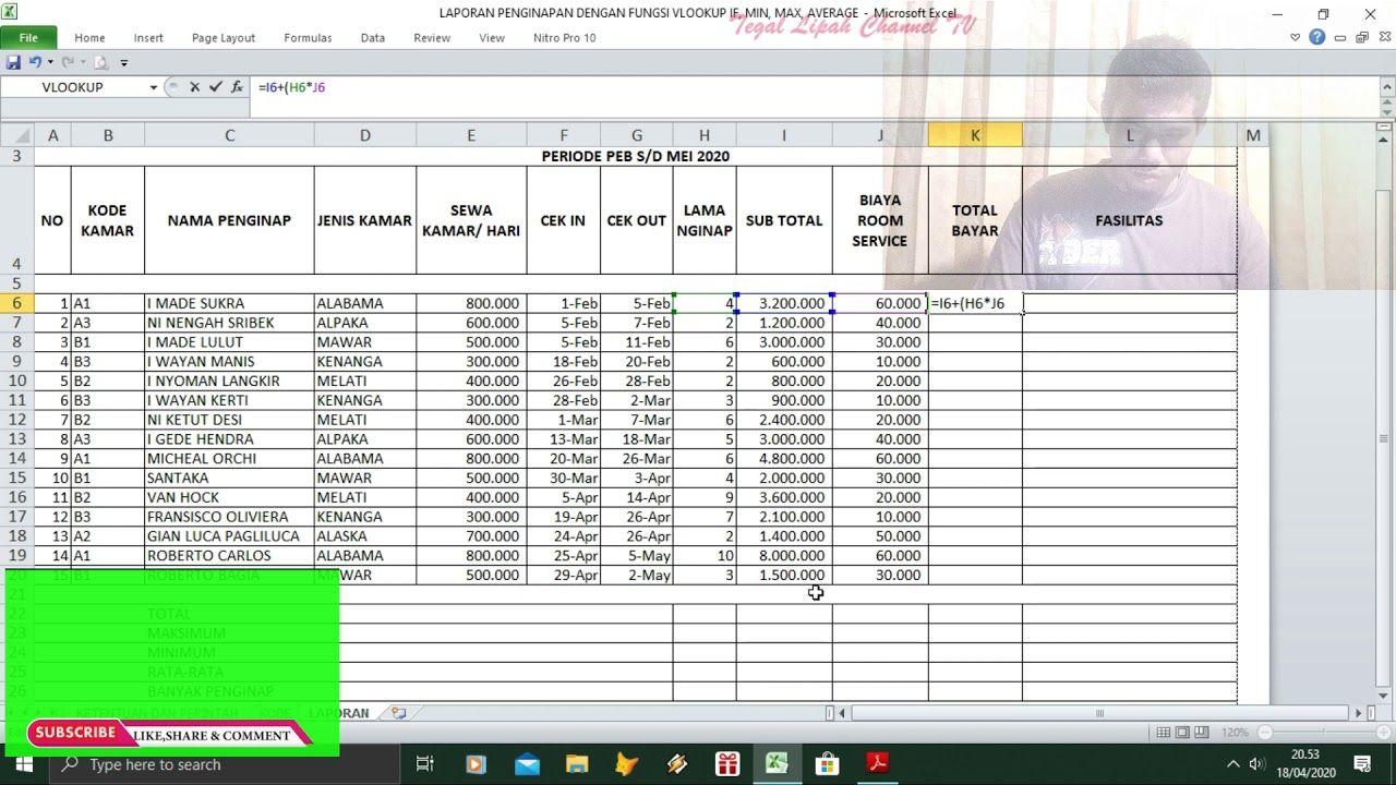 Microsoft Excel Laporan Keuangan Rumah Penginapan Dengan Mic Excel Microsoft Excel Microsoft Laporan Keuangan